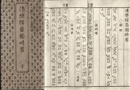 『清楽横笛独自習』廣川正 明治26年版